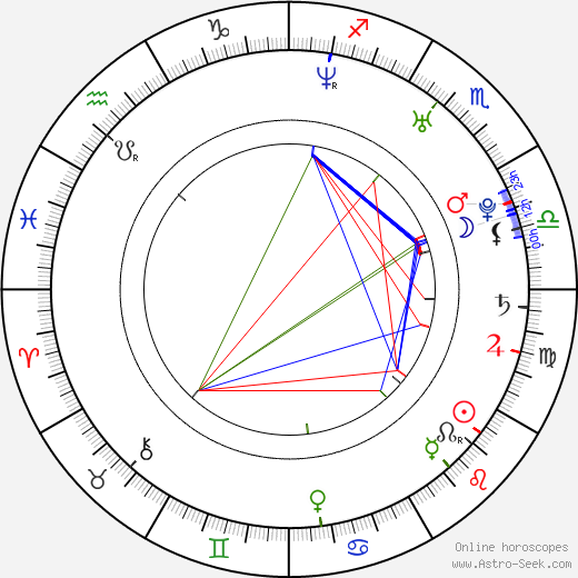 Tanedra Howard tema natale, oroscopo, Tanedra Howard oroscopi gratuiti, astrologia