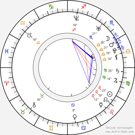 Vanessa Carlton birth chart, biography, wikipedia 2019, 2020