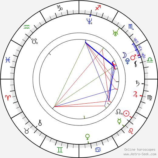 Vanessa Carlton astro natal birth chart, Vanessa Carlton horoscope, astrology