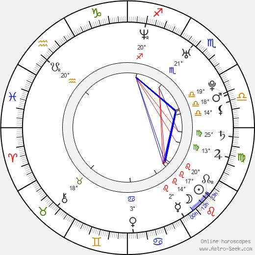 Wade Barrett tema natale, biography, Biografia da Wikipedia 2020, 2021