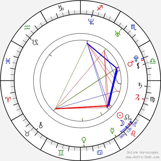 Wade Barrett tema natale, oroscopo, Wade Barrett oroscopi gratuiti, astrologia