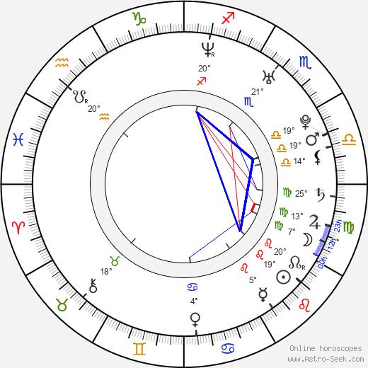 Zahary Baharov birth chart, biography, wikipedia 2019, 2020