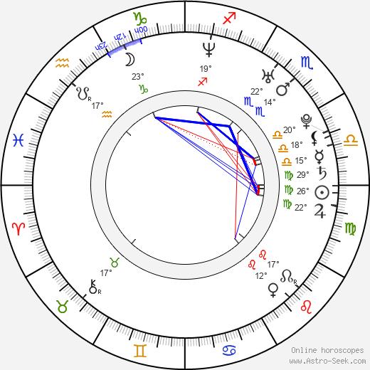 Amber Lancaster birth chart, biography, wikipedia 2020, 2021