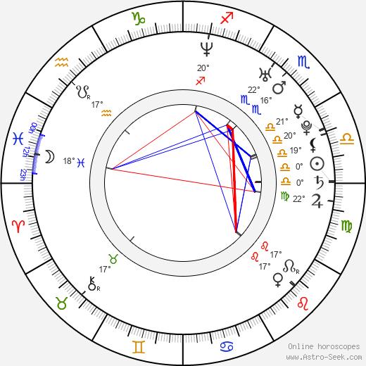 Aubrey Dollar tema natale, biography, Biografia da Wikipedia 2020, 2021