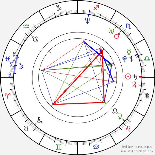 Aubrey Dollar tema natale, oroscopo, Aubrey Dollar oroscopi gratuiti, astrologia