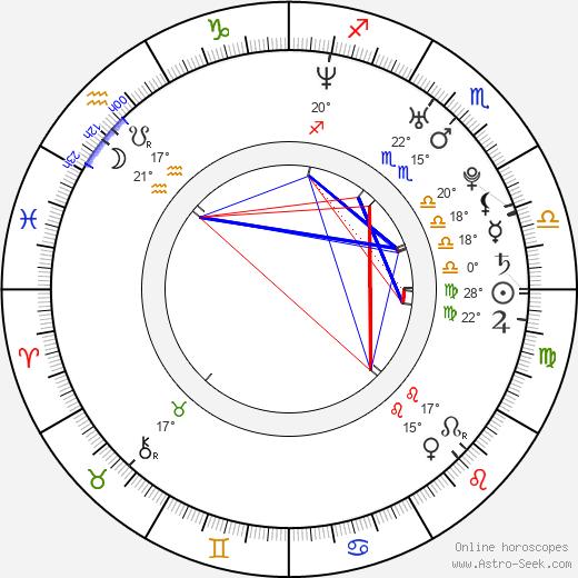 Autumn Reeser birth chart, biography, wikipedia 2019, 2020