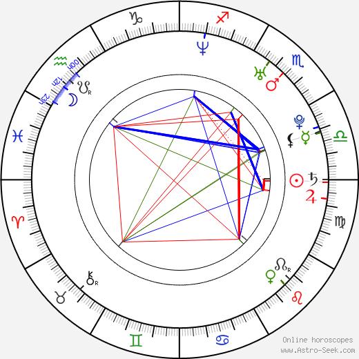 Autumn Reeser astro natal birth chart, Autumn Reeser horoscope, astrology