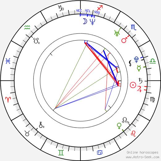 Ben Brazier astro natal birth chart, Ben Brazier horoscope, astrology