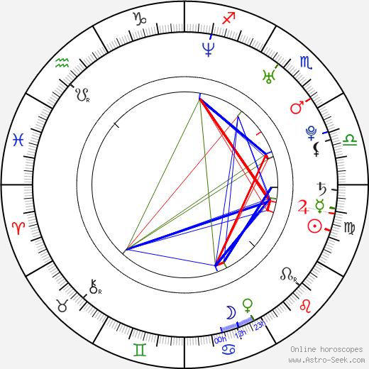 Brian Klapstein birth chart, Brian Klapstein astro natal horoscope, astrology