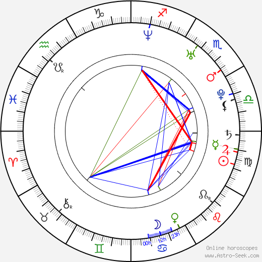 David Garrett день рождения гороскоп, David Garrett Натальная карта онлайн