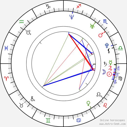 Denise Quiñones astro natal birth chart, Denise Quiñones horoscope, astrology