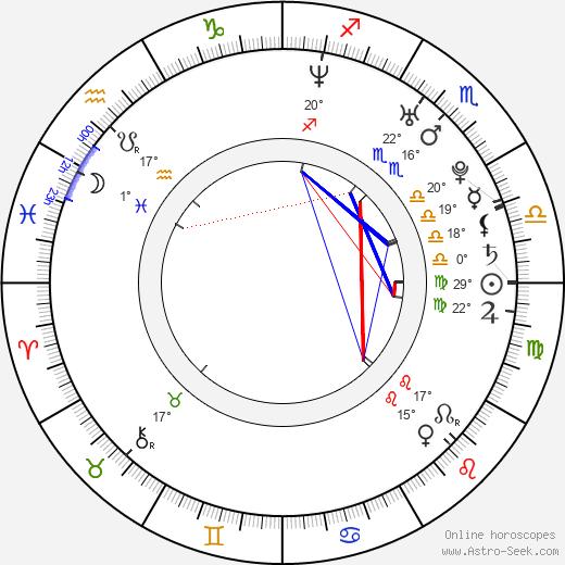 Fernanda Tavares birth chart, biography, wikipedia 2019, 2020
