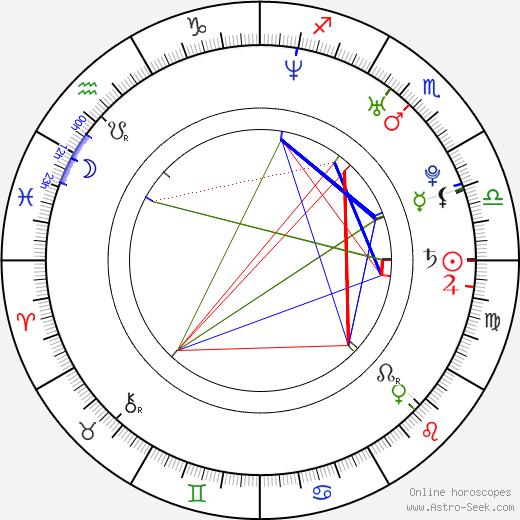Fernanda Tavares birth chart, Fernanda Tavares astro natal horoscope, astrology