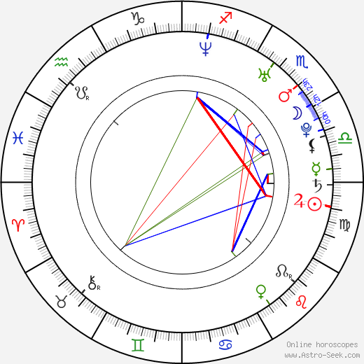 Han Chae-young astro natal birth chart, Han Chae-young horoscope, astrology