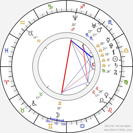 Hooks birth chart, biography, wikipedia 2020, 2021
