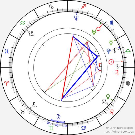 Hooks birth chart, Hooks astro natal horoscope, astrology