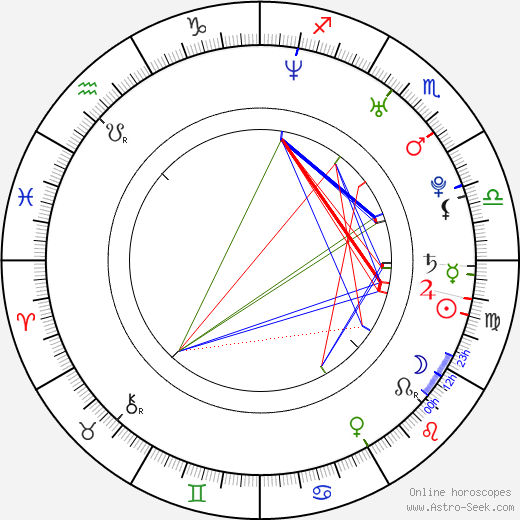 JD Pardo astro natal birth chart, JD Pardo horoscope, astrology