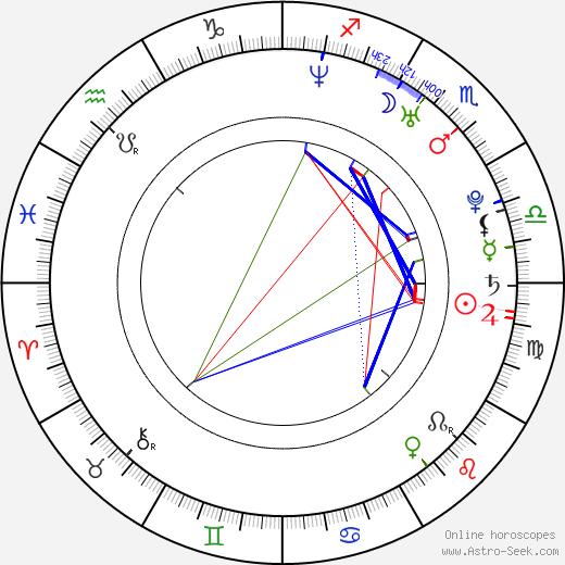 Jolin Tsai astro natal birth chart, Jolin Tsai horoscope, astrology