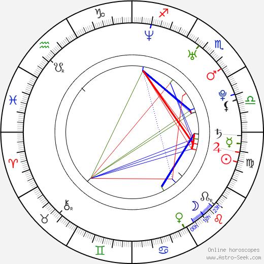Керри Катона Kerry Katona день рождения гороскоп, Kerry Katona Натальная карта онлайн