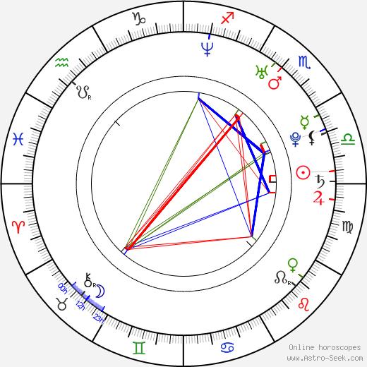 Kristopher Turner день рождения гороскоп, Kristopher Turner Натальная карта онлайн