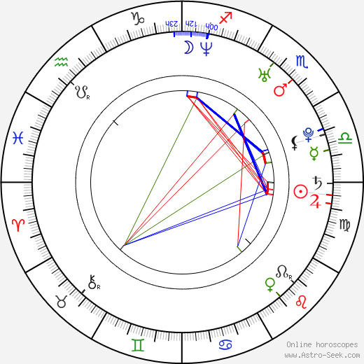 Kristyn Benedyk tema natale, oroscopo, Kristyn Benedyk oroscopi gratuiti, astrologia