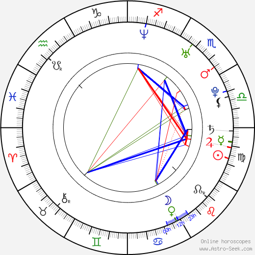 Lucas Campbell astro natal birth chart, Lucas Campbell horoscope, astrology