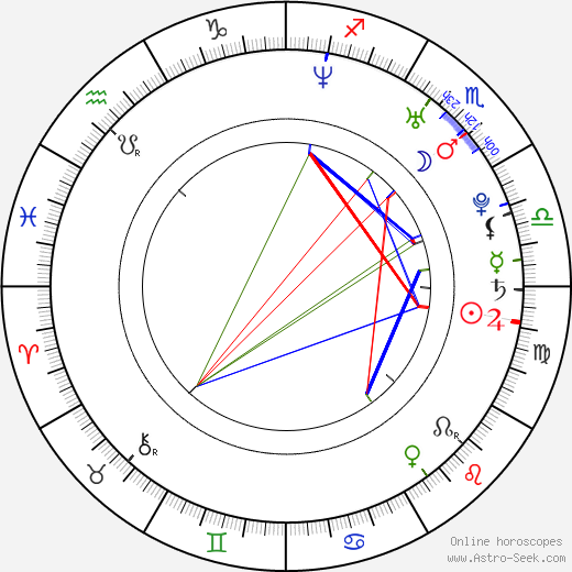 Mark Wells astro natal birth chart, Mark Wells horoscope, astrology