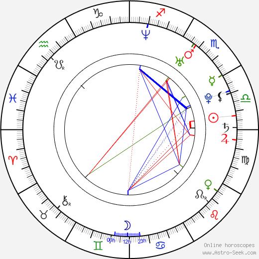 Мартина Хингис Martina Hingis день рождения гороскоп, Martina Hingis Натальная карта онлайн