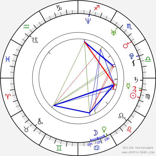 Max Greenfield astro natal birth chart, Max Greenfield horoscope, astrology