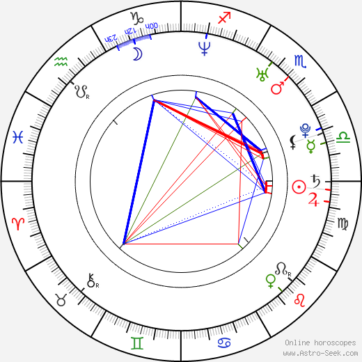 Miroslava Knapková tema natale, oroscopo, Miroslava Knapková oroscopi gratuiti, astrologia