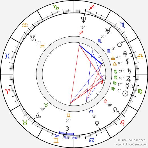 Noah Jacobs birth chart, biography, wikipedia 2020, 2021