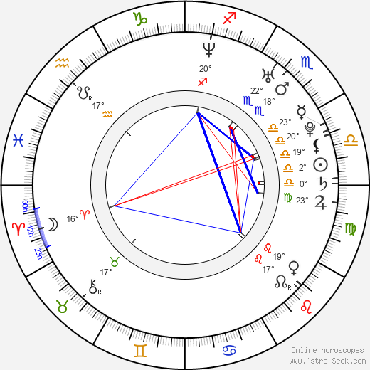Olivia Molina birth chart, biography, wikipedia 2019, 2020