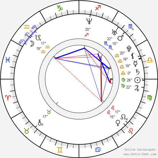 Robert Hoffman birth chart, biography, wikipedia 2018, 2019