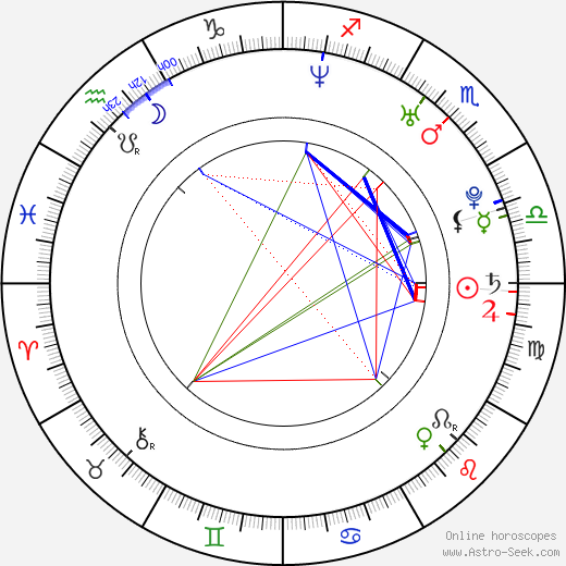 Ryan Donowho astro natal birth chart, Ryan Donowho horoscope, astrology