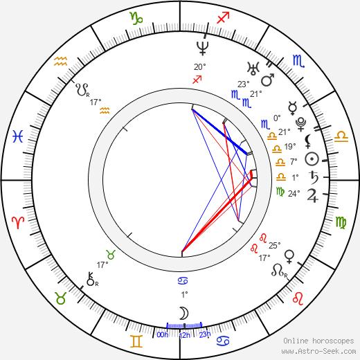 Toni Trucks tema natale, biography, Biografia da Wikipedia 2020, 2021