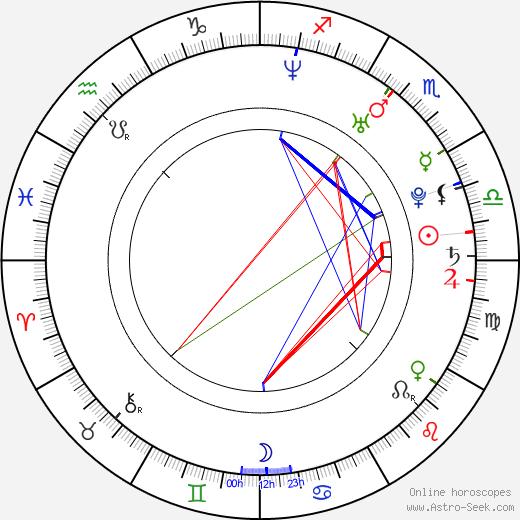 Toni Trucks tema natale, oroscopo, Toni Trucks oroscopi gratuiti, astrologia