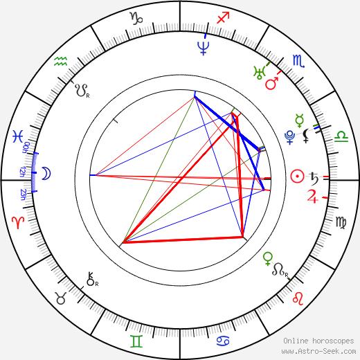 Woranut Wongsawan tema natale, oroscopo, Woranut Wongsawan oroscopi gratuiti, astrologia