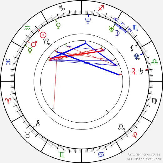 Álex Ubago tema natale, oroscopo, Álex Ubago oroscopi gratuiti, astrologia