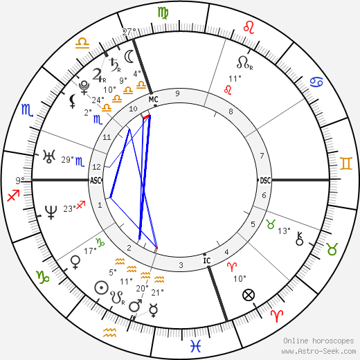Alicia Keys birth chart, biography, wikipedia 2020, 2021