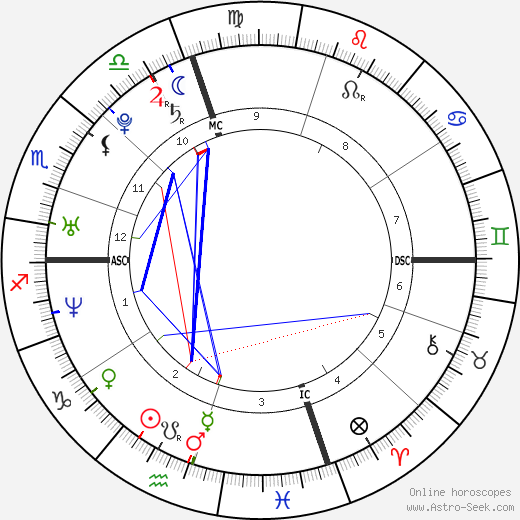 Alicia Keys birth chart, Alicia Keys astro natal horoscope, astrology