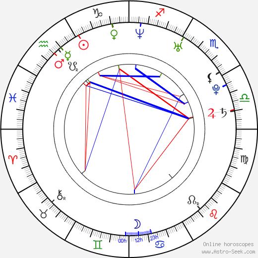 Antje Traue tema natale, oroscopo, Antje Traue oroscopi gratuiti, astrologia