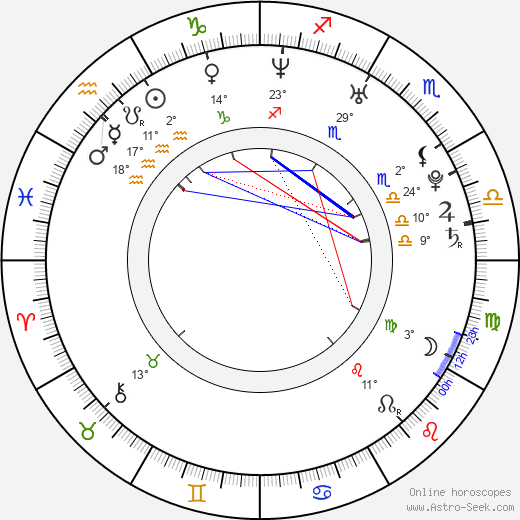Beverley Mitchell birth chart, biography, wikipedia 2017, 2018