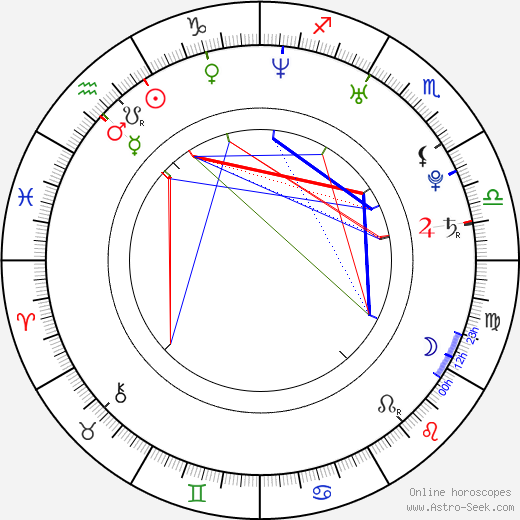 Beverley Mitchell astro natal birth chart, Beverley Mitchell horoscope, astrology