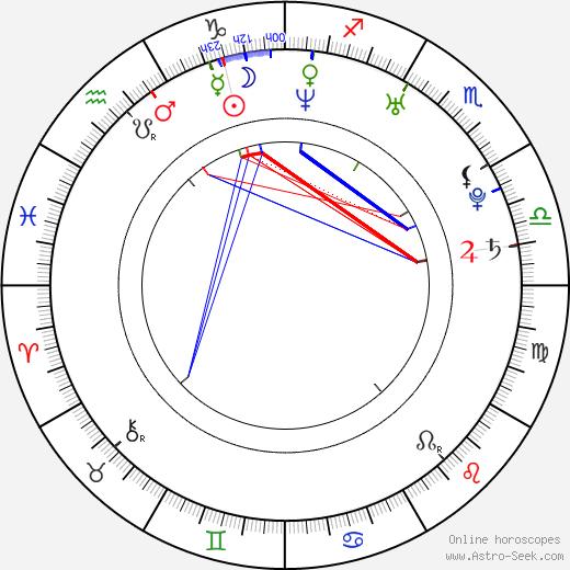 Brooklyn Sudano tema natale, oroscopo, Brooklyn Sudano oroscopi gratuiti, astrologia