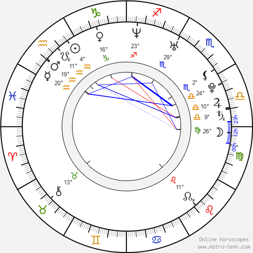 Carrie Coon birth chart, biography, wikipedia 2019, 2020