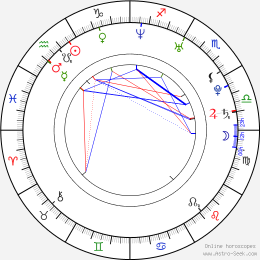 Carrie Coon birth chart, Carrie Coon astro natal horoscope, astrology