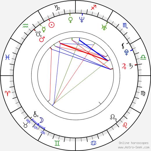 Charleene Closshey astro natal birth chart, Charleene Closshey horoscope, astrology