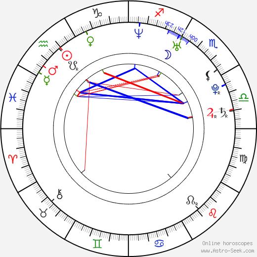 Chieko Higuchi birth chart, Chieko Higuchi astro natal horoscope, astrology