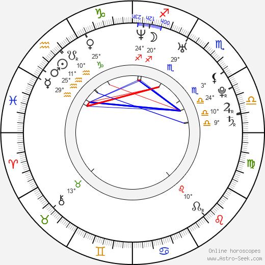 Chris McCoy birth chart, biography, wikipedia 2019, 2020