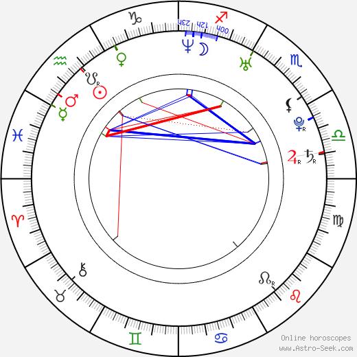 Chris McCoy astro natal birth chart, Chris McCoy horoscope, astrology